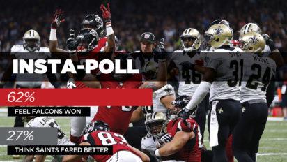 Insta-Poll: 62% Feel Falcons Won, 27% Think Saints Fared Better